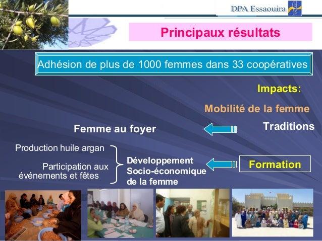 Adhésion de plus de 1000 femmes dans 33 coopératives Impacts: Femme au foyer Traditions Formation Production huile argan P...