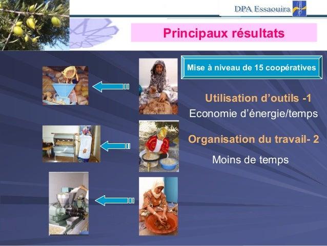 1-Utilisation d'outils Economie d'énergie/temps Organisation du travail- 2 Moins de temps Mise à niveau de 15 coopératives...
