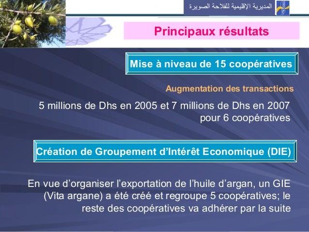 Augmentation des transactions 5 millions de Dhs en 2005 et 7 millions de Dhs en 2007 pour 6 coopératives Création de Group...