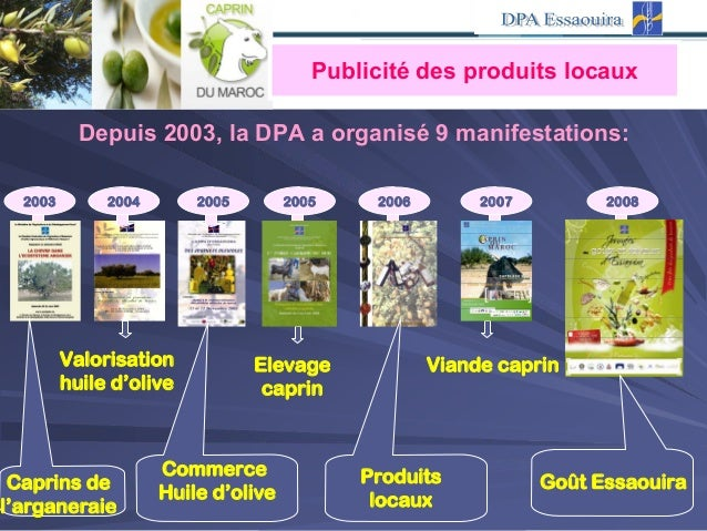 2008200720062005 Depuis 2003, la DPA a organisé 9 manifestations: 2003 Valorisation huile d'olive 2004 2005 Elevage caprin...