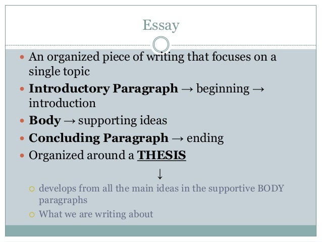 Essay  An organized piece of writing that focuses on a single topic  Introductory Paragraph → beginning → introduction ...