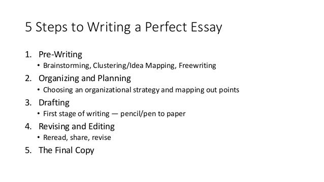 pre-writing strategy for the essay