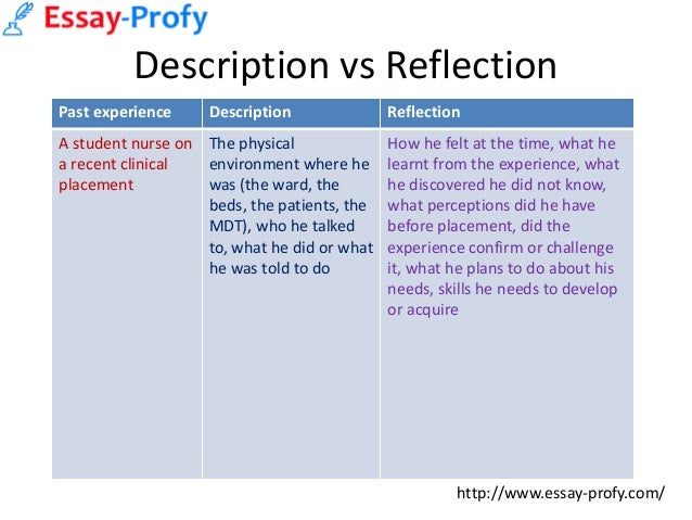 essayprofy how to write a reflective essay  4 description vs reflection