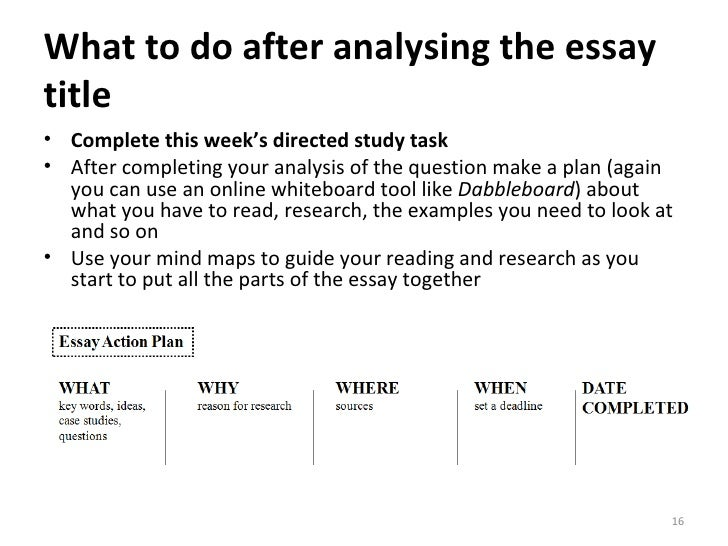 question in essay title This is one of a series of lists of questions, published in association with the study guide writing essaysthese are suggested questions to ask before you begin to write your essay, but also during the review and editing process.
