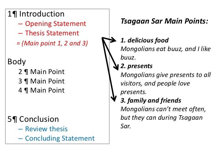 essay about tsagaan sar