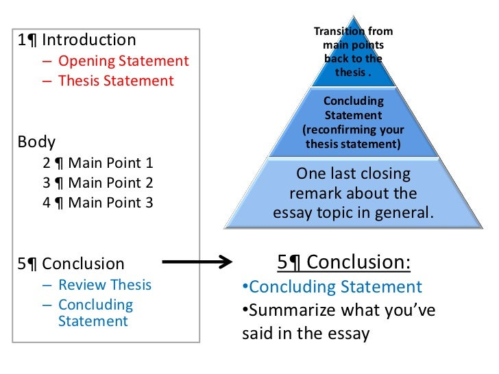 college essay opening statement The writer of the academic essay aims to persuade for instance, the question or statement that focuses the essay comes at the the funnel opening.