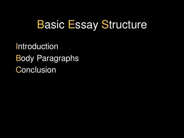 importance of main body in essay writing Genres in academic writing: essays the main body consists of one or more paragraphs of ideas and arguments assess the importance of.
