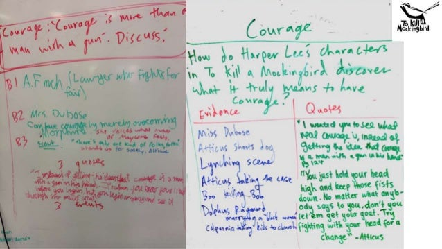 Courage exists in several forms ;To Kill a Mockingbird - Various types of courage