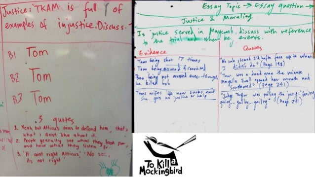 essay building blocks justice morality themes topic theme justice