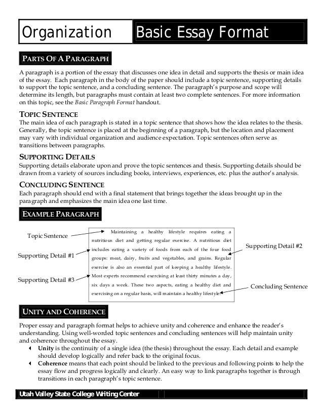 utah valley state college writing center 2 organization basic essay format - Essay Format