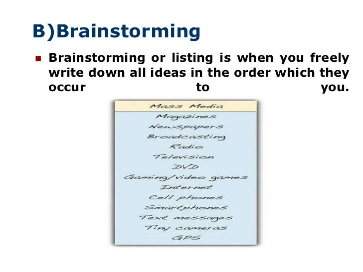 teaching brainstorming for writing