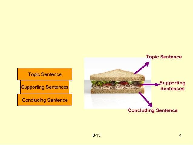 Three parts of an essay