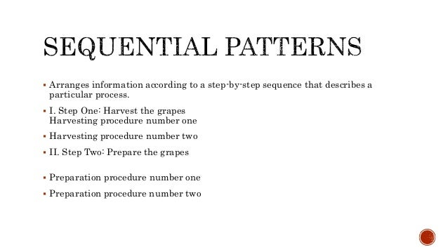 essay organization patterns In the rest of this essay, i'll list all eight patterns of organizational coping to help convey the characteristic behavior of each pattern, each description contains a brief summary of how an organization that has adopted that pattern would respond in a typical emergency project situation.