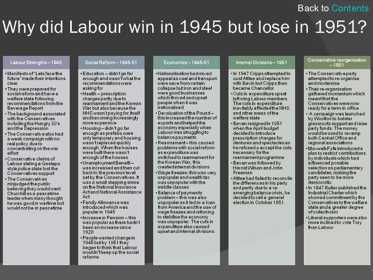 How successful was the labour government of 1945 1951 in dealing with the problems of britain
