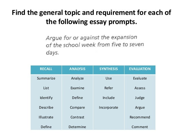English Language Essay Literature Essay Topics Hiv Essay Paper also Example Of Thesis Statement For Argumentative Essay Literature Essay Topics  Exolgbabogadosco How To Write A Thesis Essay