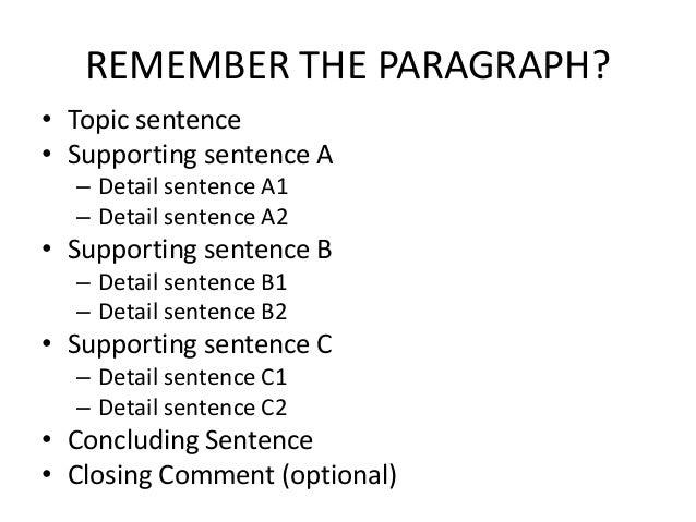 basic essay writing format