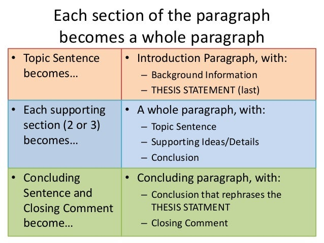 good thesis statement checker What is a thesis statement the thesis statement is the sentence that states the main idea of a writing assignment and helps control the.