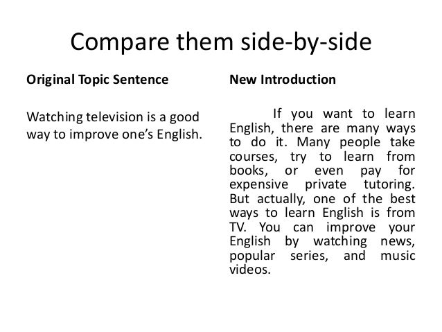 good introductions to english essays There are links to many good essays and essay information here you can also google the phrase 'self-introduction essay' for more ideas test your english.
