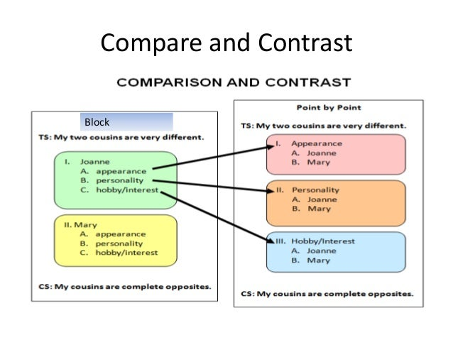 essay frame for compare and contrast