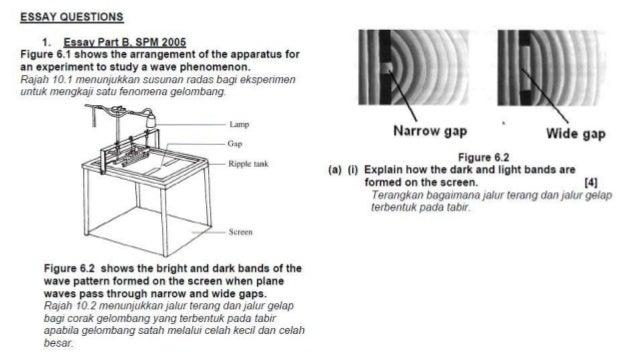 Puncak bertindak sebagai kanta cembung The crest acts as convex lens Puncak menumpukan sinar cahaya untuk menghasilkan gar...