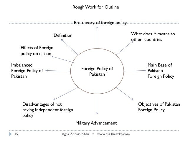 essay on foreign policy co essay on foreign policy