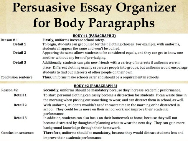 sentence and thesis uniforms Argumentative,essay,conclusion, the$conclusion$of$an$argumentative$essay$should$have$two$parts:$a$restatement$of$your$thesis$ and$sentences$that$leave$the$reader$with .