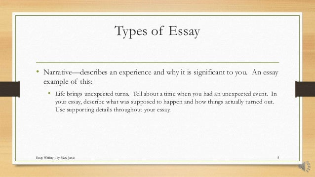 significant event in your life essay An event that changed my life 4 pages 948 words july 2015 saved essays save your essays here so you can locate them quickly.