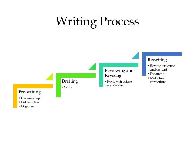 a thesis sentece What are the differences between theme, thesis statement, topic sentence and main idea in essay writing.