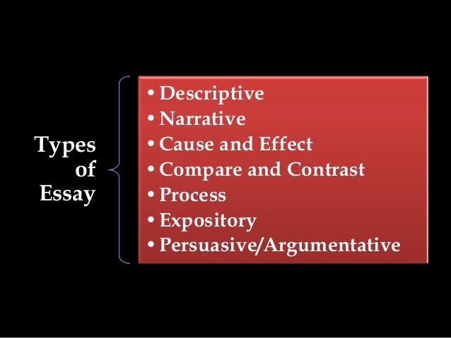 types of essay descriptive narrative cause and effect compare and contrast