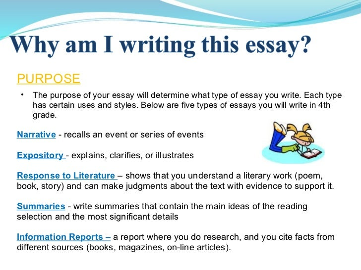 how to write an informative essay middle school