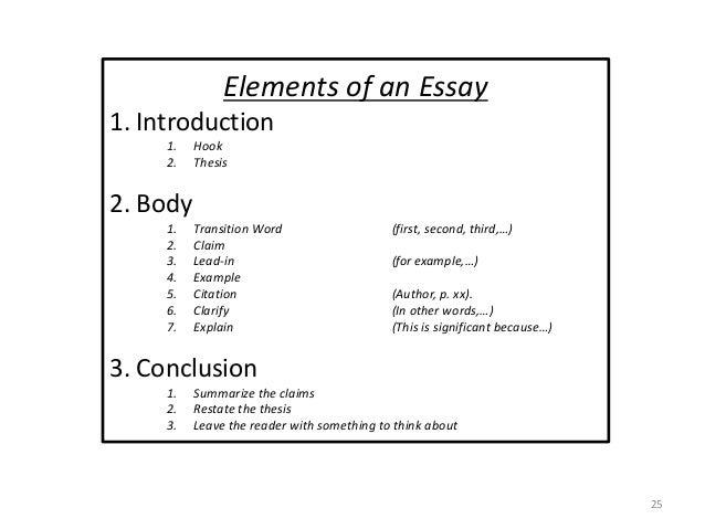 Help me write professional admission essay online
