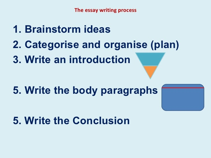 best essay ghostwriters for hire proposal and dissertation help sample essays on writing process domov the essay writing process made easy