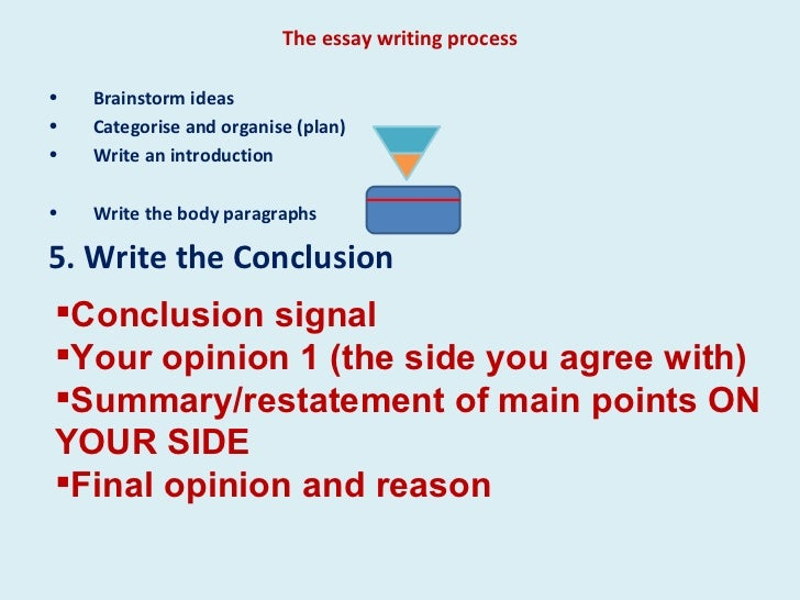 Short Essay On Writing Process Coursework Help