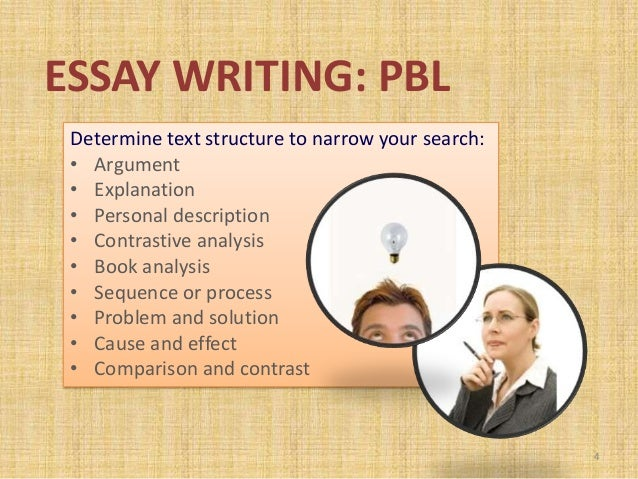 project based learning essays Project-based learning is an increasingly popular method of instruction in which students drive their own learning by completing projects this.