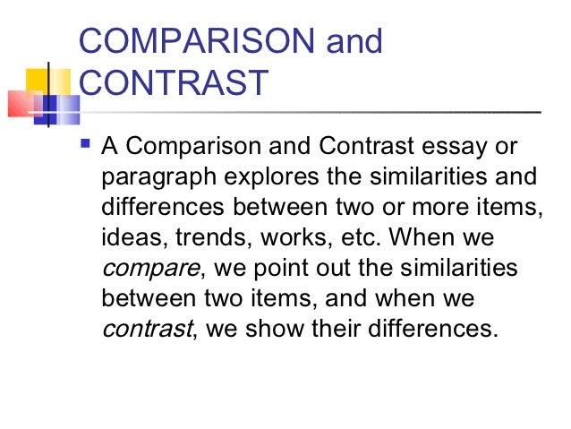 paragraph writing topics