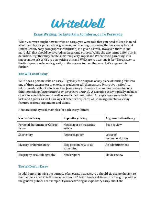 expository essay introduction examples