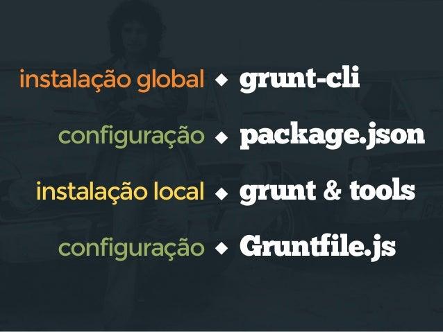 "configuração  package.json { ""name"": ""dave-fulero"", ""version"": ""0.1.0"", ""devDependencies"": { ""grunt"": ""~0.4.2"", ""grunt-con..."