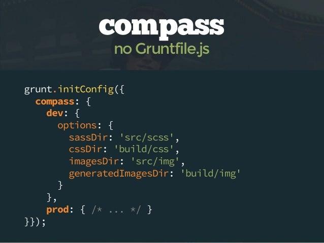 compilação de sass  rodando manualmente $ grunt compass:dev  $ grunt compass:prod