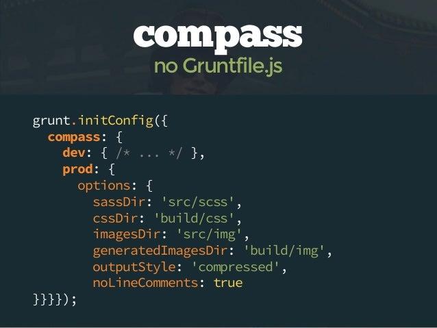 pré-processadores sass  grunt-contrib-sass  less  grunt-contrib-less  stylus  grunt-contrib-stylus  coffeescript  grunt-co...