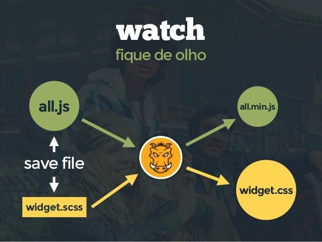 watch  no Gruntfile.js grunt.initConfig({ watch: { build: { files: ['src/**/*.{scss, js}'], tasks: [ 'compass:dev', 'conca...