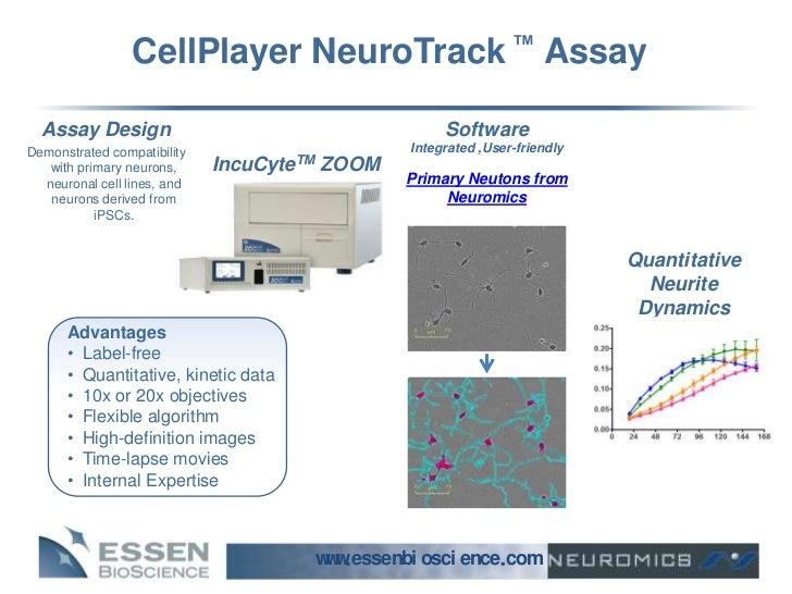 CellPlayer NeuroTrack ™ Assay  Assay Design                                           SoftwareDemonstrated compatibility  ...