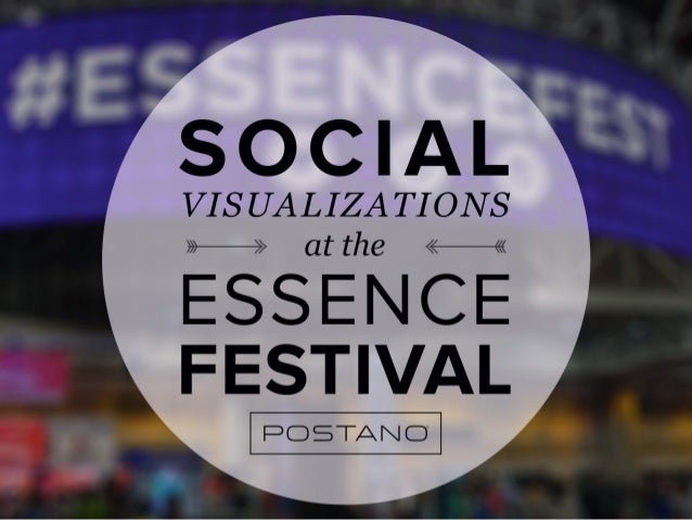 Social Media Visualizations at the Essence Festival