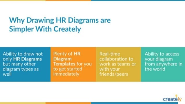 Essential Hr Diagram Templates By Creately