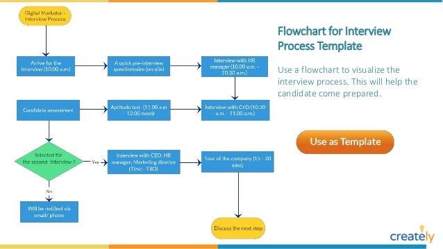 hr diagram template wire data schema u2022 rh 45 32 206 240