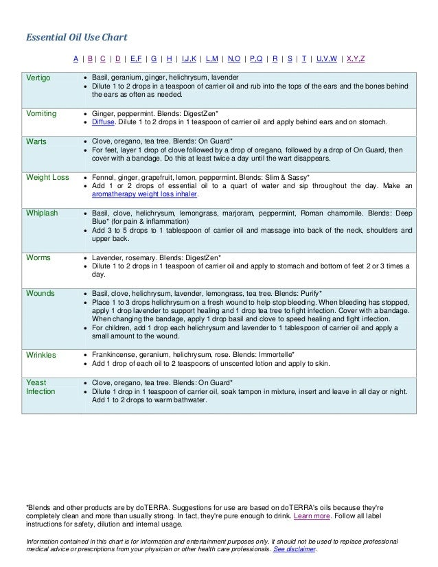 Essential Oil Use Chart Ibovnathandedecker