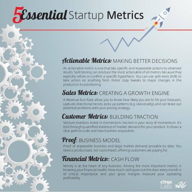 Sales Metrics: CREATING A GROWTH ENGINE Actionable Metrics: MAKING BETTER DECISIONS Customer Metrics: BUILDING TRACTION Pr...