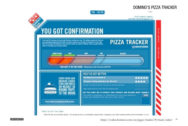 implementation of pizza tracker by dominos Domino's pizza tracker lets you track your pizza deliveries directly from the store to your door in real time.