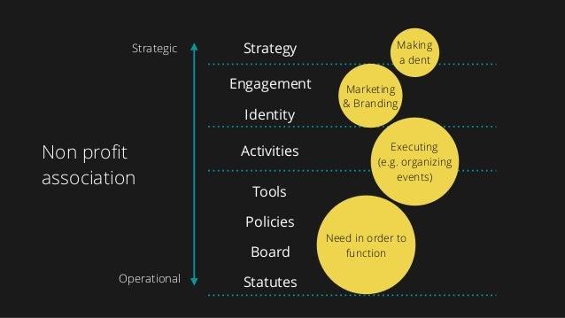 Essential drupal marketing at the regional level Slide 3