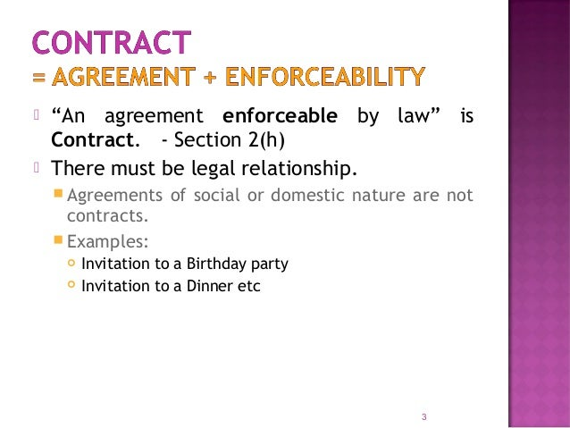 Inside Elements of a Contract