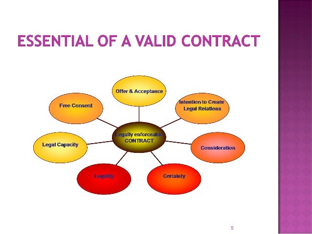 what are the 5 elements of a contract